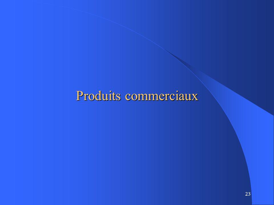 Produits commerciaux