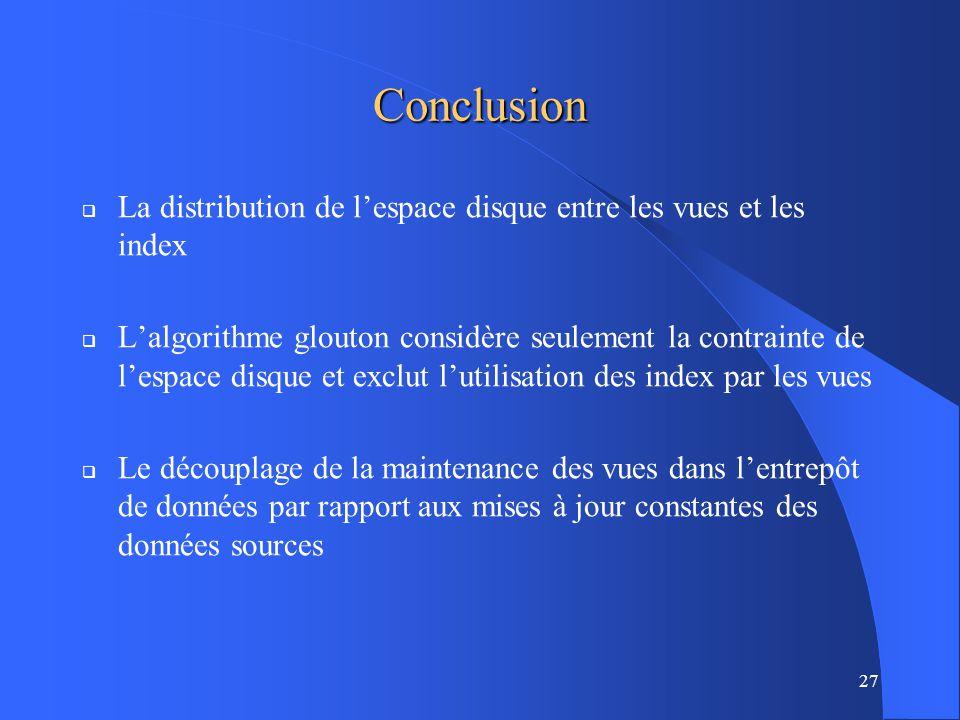 Conclusion La distribution de l'espace disque entre les vues et les index.