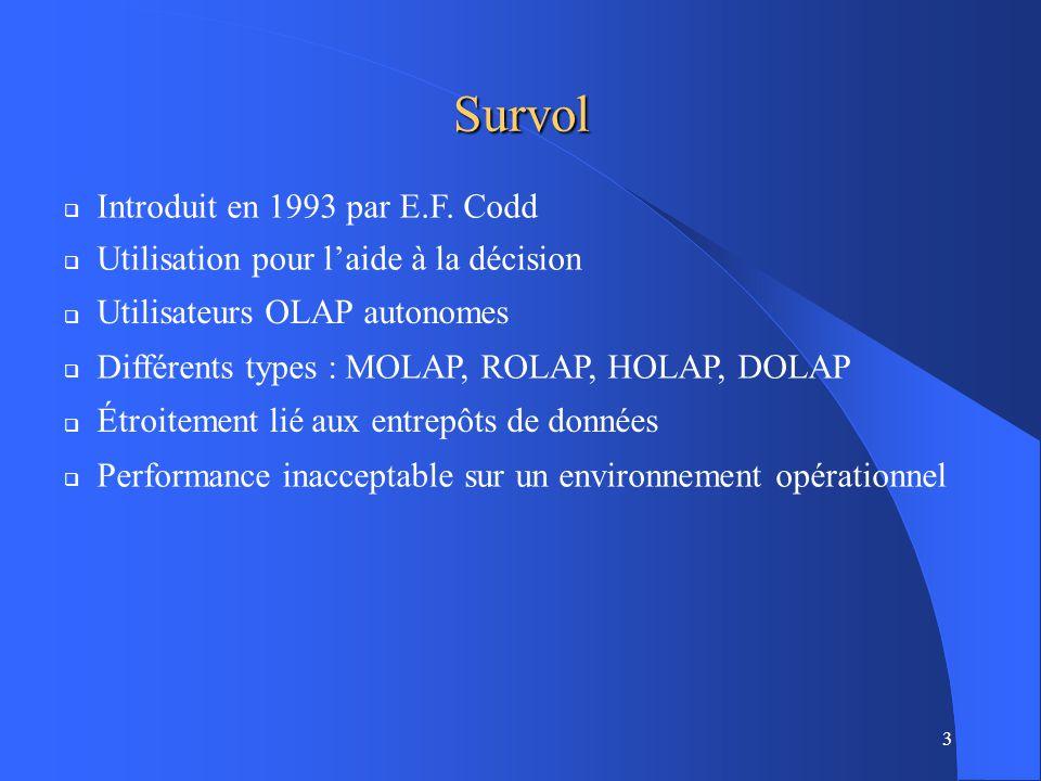 Survol Introduit en 1993 par E.F. Codd