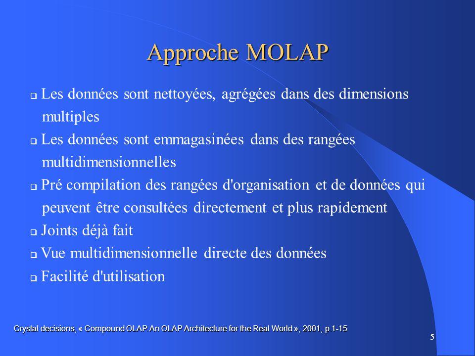 Approche MOLAP Les données sont nettoyées, agrégées dans des dimensions. multiples. Les données sont emmagasinées dans des rangées.