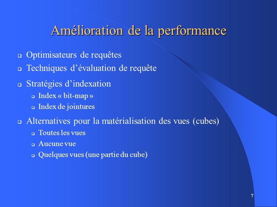 Amélioration de la performance