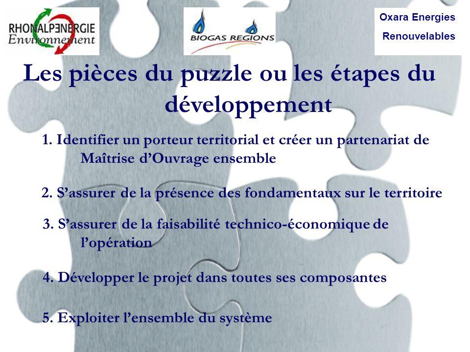 Les pièces du puzzle ou les étapes du développement