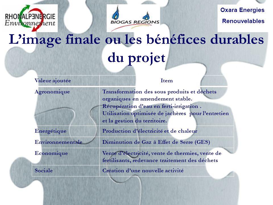 L'image finale ou les bénéfices durables du projet