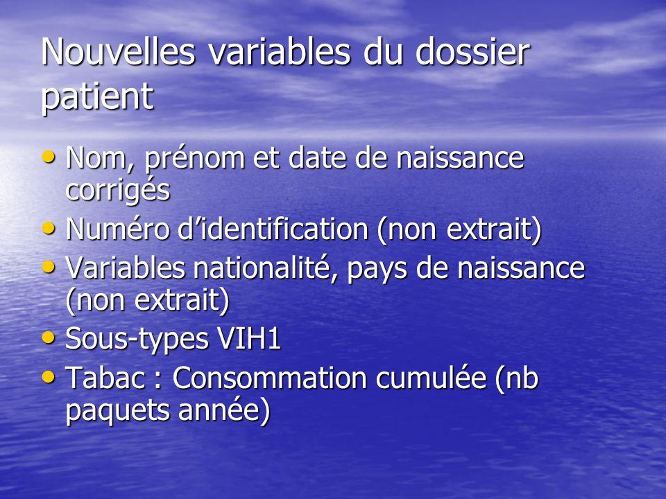 Nouvelles variables du dossier patient