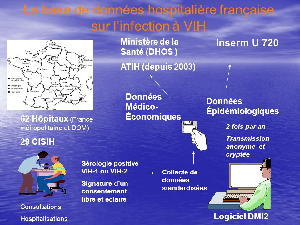 La base de données hospitalière française sur l'infection à VIH