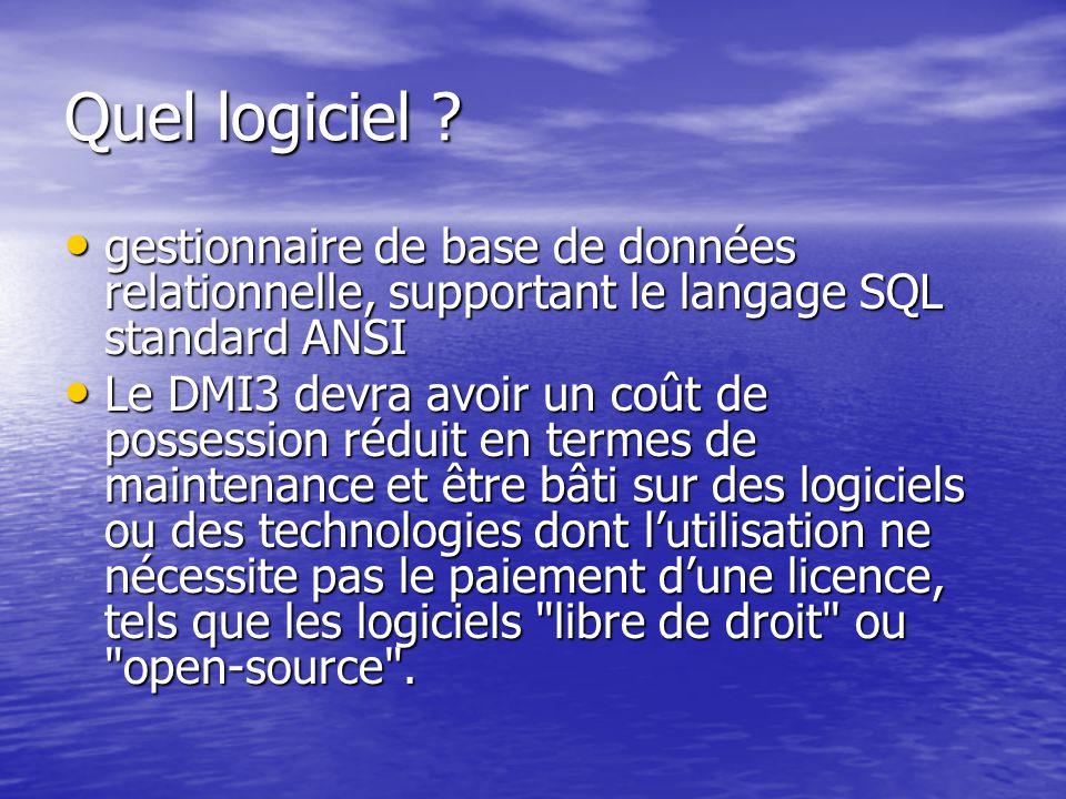 Quel logiciel gestionnaire de base de données relationnelle, supportant le langage SQL standard ANSI.