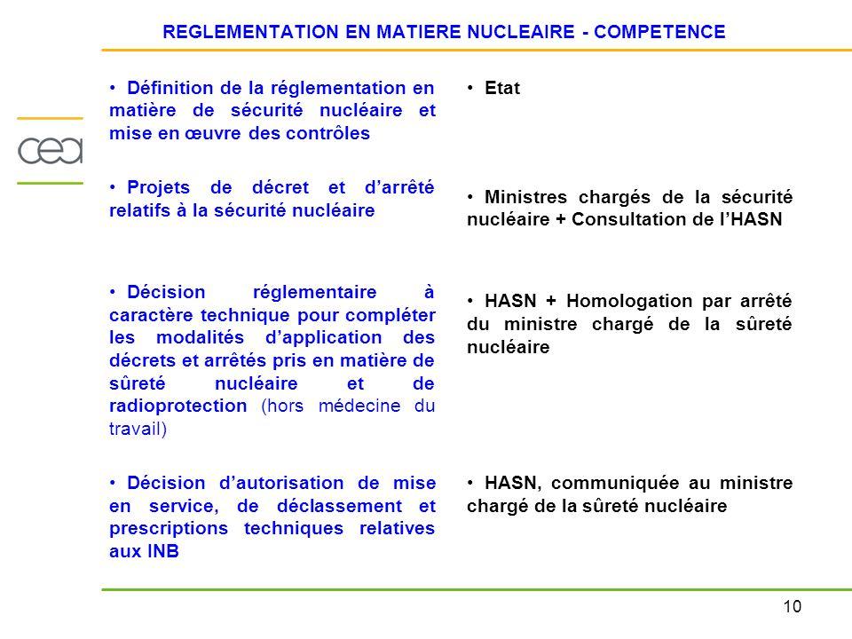 REGLEMENTATION EN MATIERE NUCLEAIRE - COMPETENCE