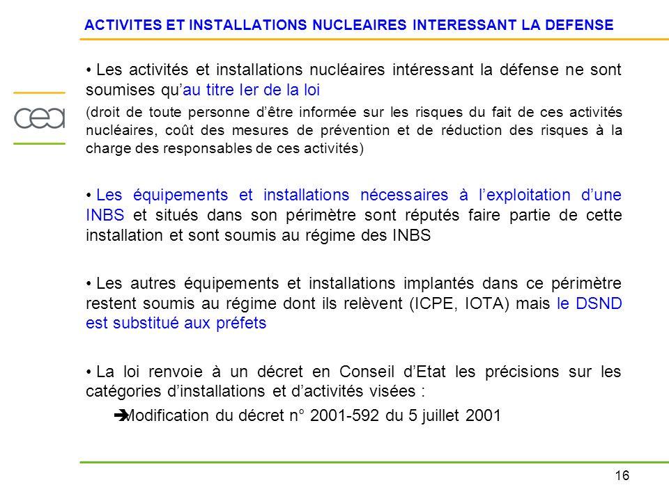 ACTIVITES ET INSTALLATIONS NUCLEAIRES INTERESSANT LA DEFENSE