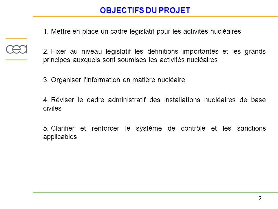 OBJECTIFS DU PROJET Mettre en place un cadre législatif pour les activités nucléaires.