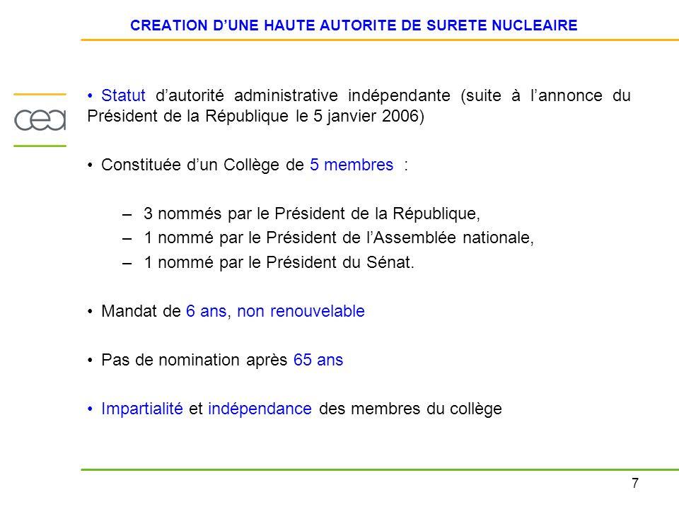 CREATION D'UNE HAUTE AUTORITE DE SURETE NUCLEAIRE