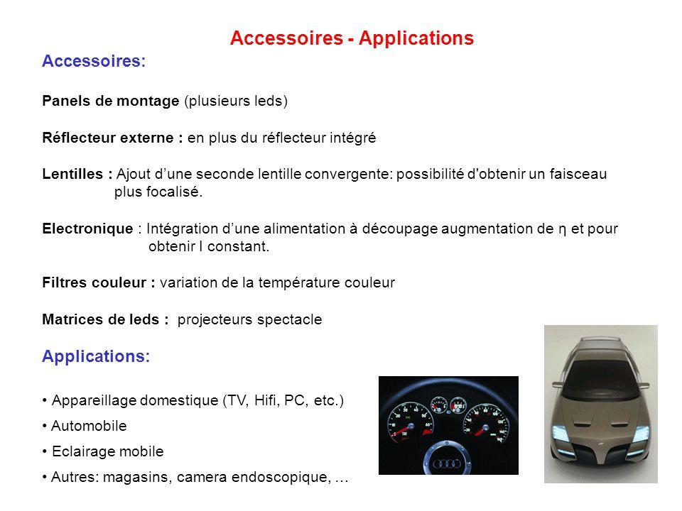 Accessoires - Applications