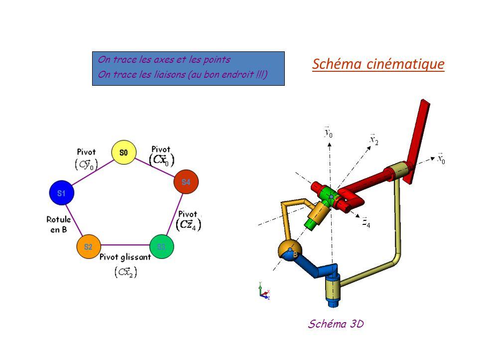 Schéma cinématique Schéma 3D On trace les axes et les points