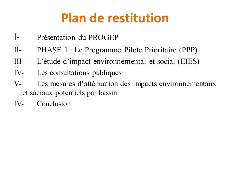 Plan de restitution I- Présentation du PROGEP