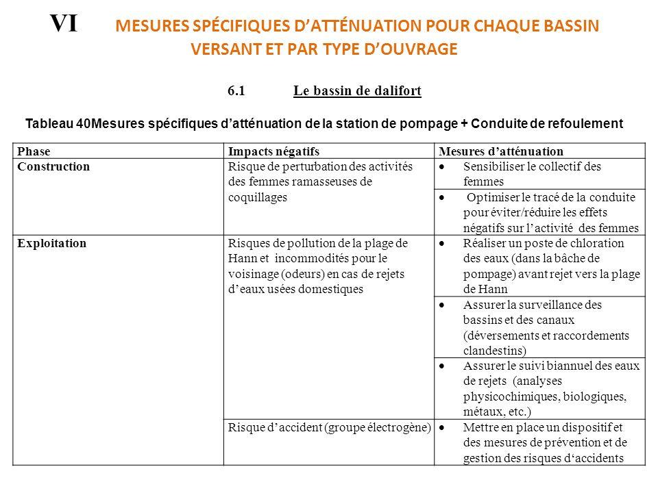 VI Mesures spécifiques d'atténuation pour chaque bassin versant et par type d'ouvrage 6.1 Le bassin de dalifort