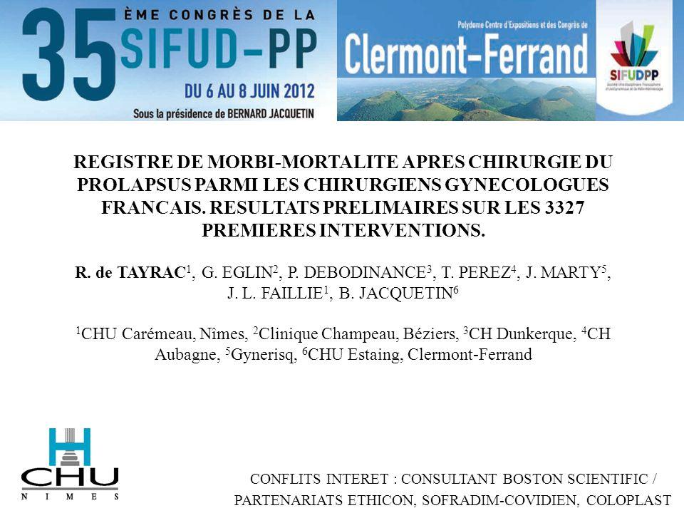REGISTRE DE MORBI-MORTALITE APRES CHIRURGIE DU PROLAPSUS PARMI LES CHIRURGIENS GYNECOLOGUES FRANCAIS. RESULTATS PRELIMAIRES SUR LES 3327 PREMIERES INTERVENTIONS.