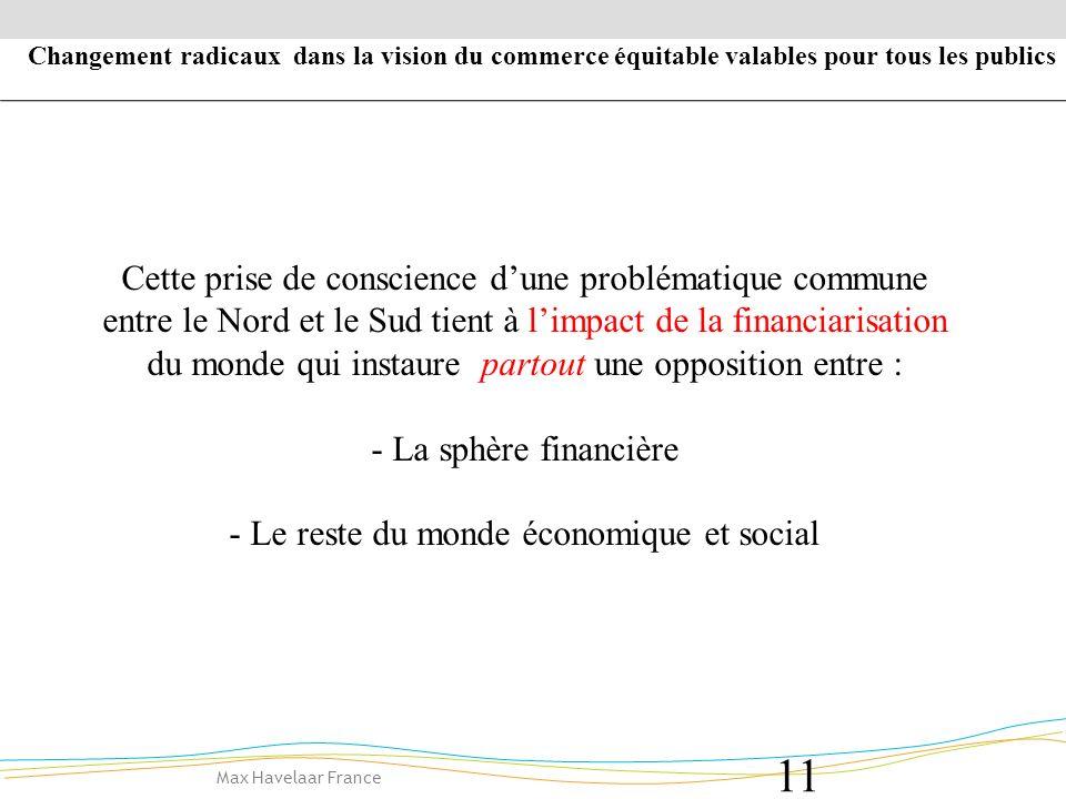 Le reste du monde économique et social