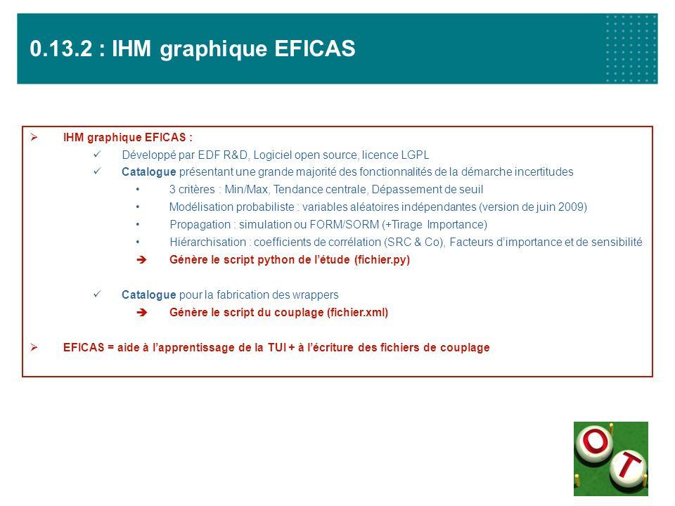 0.13.2 : IHM graphique EFICAS IHM graphique EFICAS :