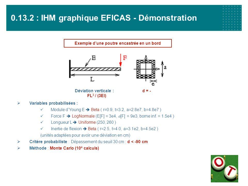 0.13.2 : IHM graphique EFICAS - Démonstration
