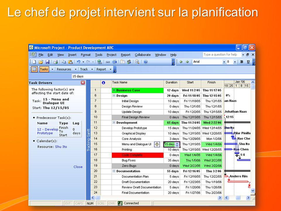 Le chef de projet intervient sur la planification