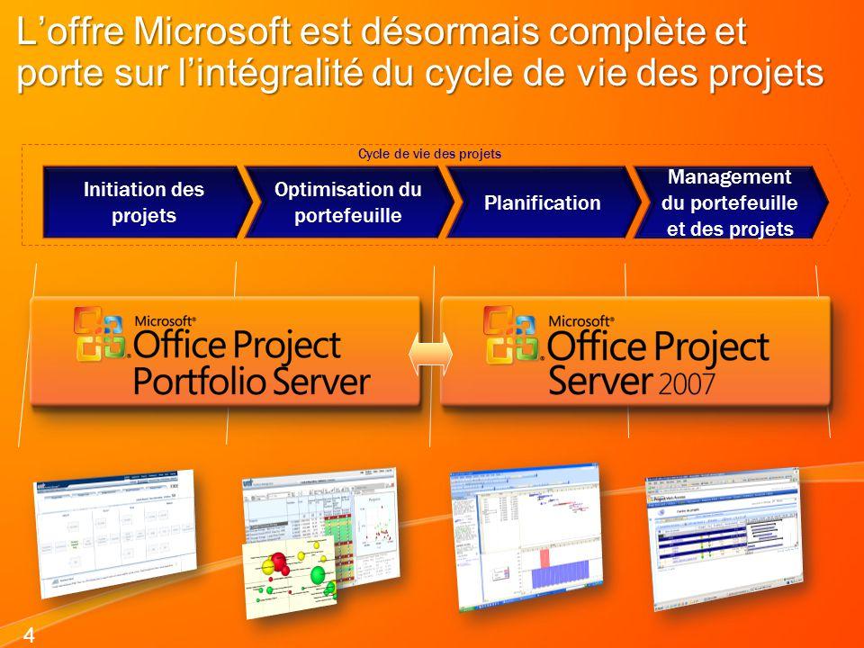 4/2/2017 7:26 AM L'offre Microsoft est désormais complète et porte sur l'intégralité du cycle de vie des projets.