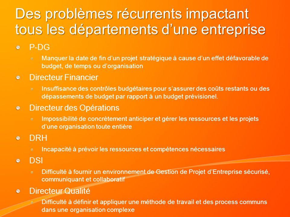Des problèmes récurrents impactant tous les départements d'une entreprise