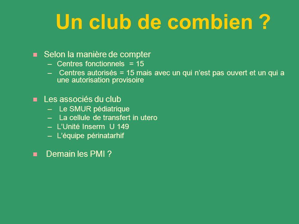 Un club de combien Selon la manière de compter Les associés du club