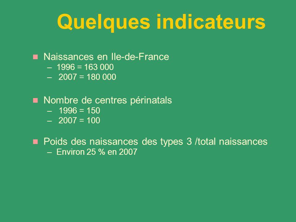 Quelques indicateurs Naissances en Ile-de-France