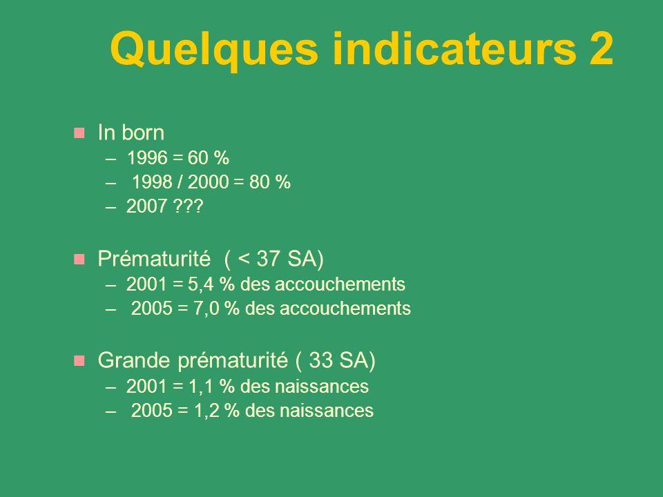 Quelques indicateurs 2 In born Prématurité ( < 37 SA)