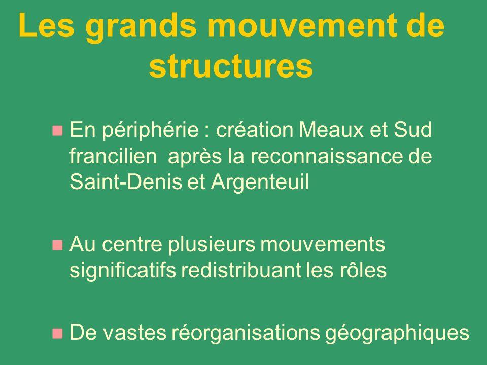 Les grands mouvement de structures