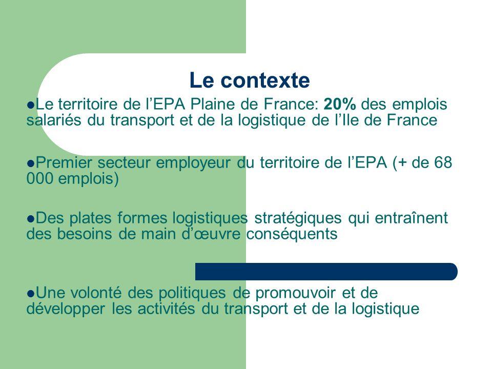 Le contexte Le territoire de l'EPA Plaine de France: 20% des emplois salariés du transport et de la logistique de l'Ile de France.