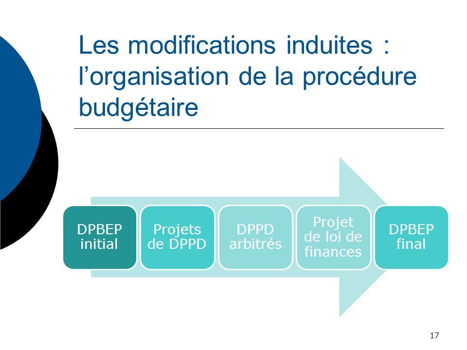 Les modifications induites : l'organisation de la procédure budgétaire