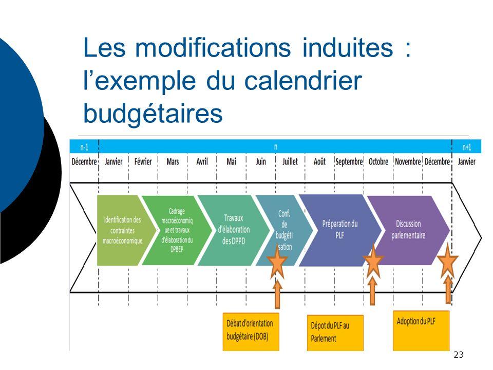 Les modifications induites : l'exemple du calendrier budgétaires