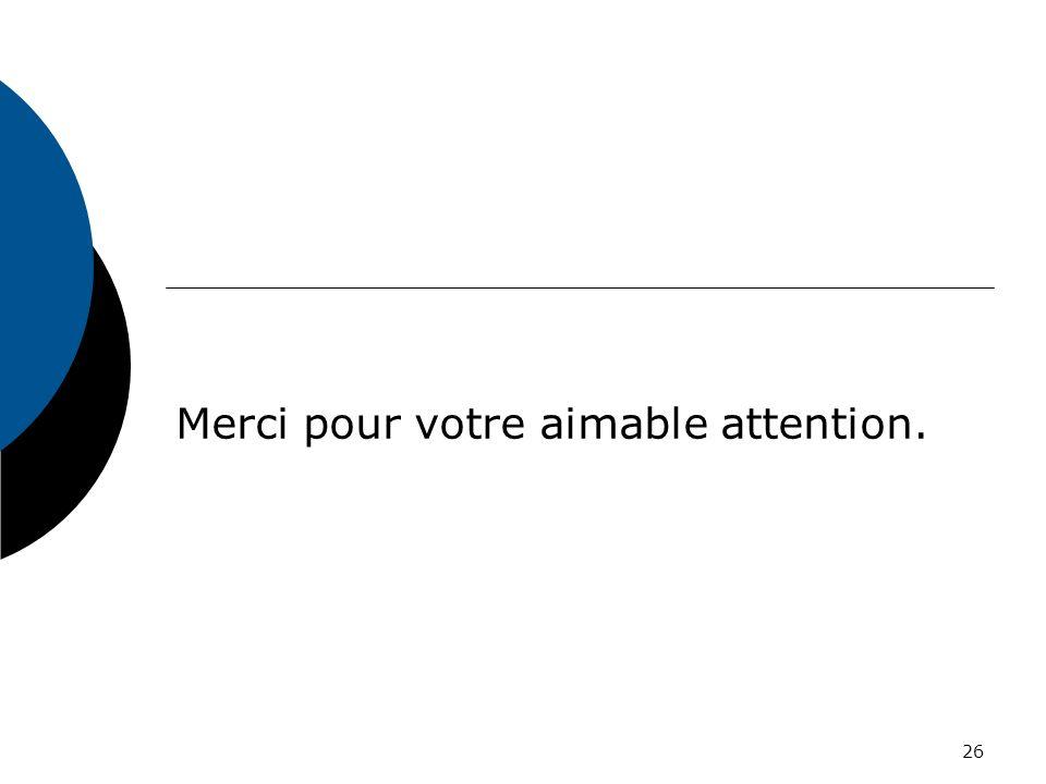 Merci pour votre aimable attention.