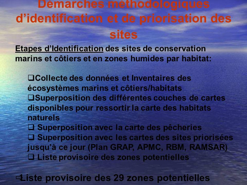 Démarches méthodologiques d'identification et de priorisation des sites