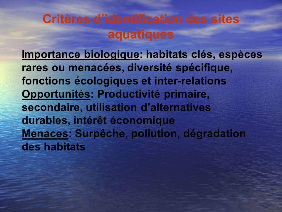 Critères d'identification des sites aquatiques
