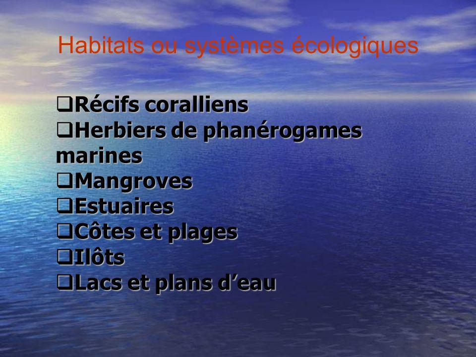 Habitats ou systèmes écologiques