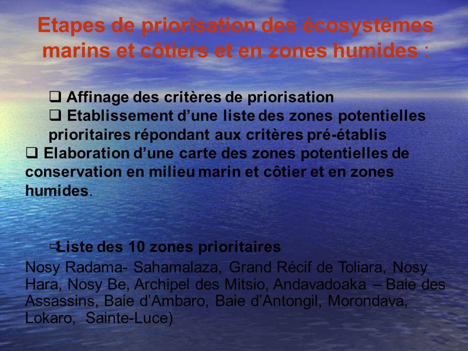 Etapes de priorisation des écosystèmes marins et côtiers et en zones humides :
