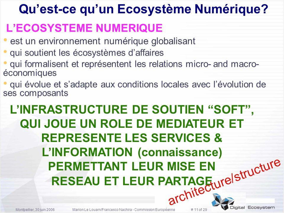 Qu'est-ce qu'un Ecosystème Numérique
