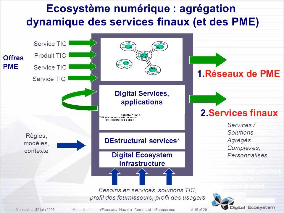 dynamique des services finaux (et des PME)