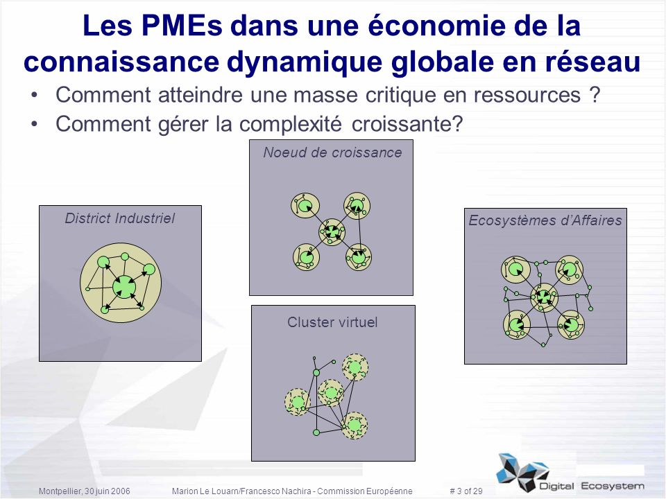 Ecosystèmes d'Affaires