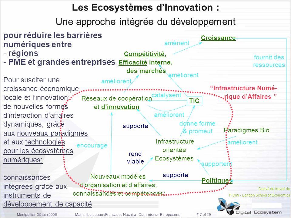 Les Ecosystèmes d'Innovation :