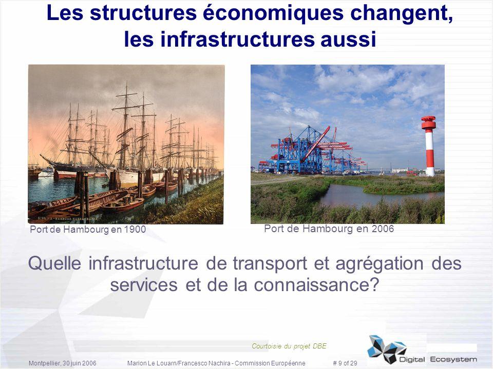 Les structures économiques changent, les infrastructures aussi