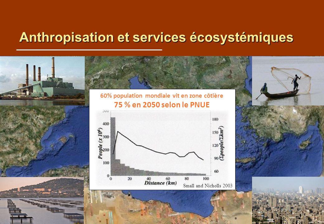 Anthropisation et services écosystémiques