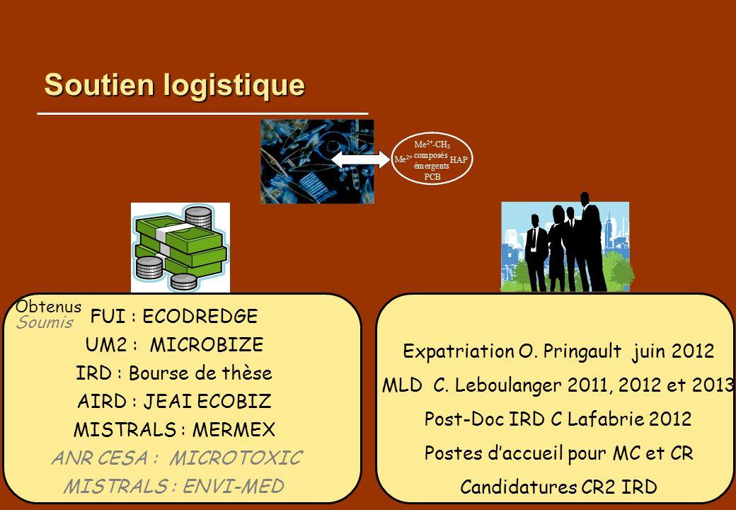 Soutien logistique FUI : ECODREDGE UM2 : MICROBIZE