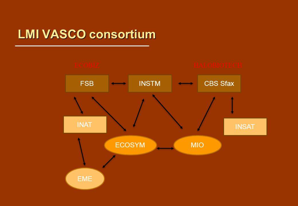 LMI VASCO consortium ECOBIZ HALOBIOTECH FSB INSTM CBS Sfax INAT INSAT