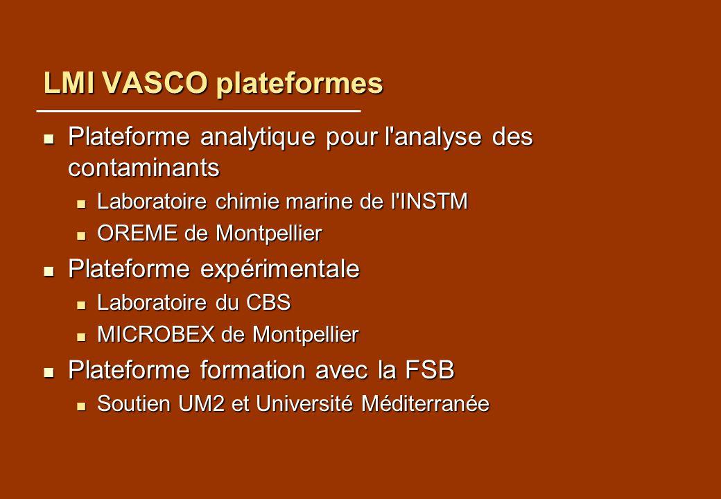 LMI VASCO plateformes Plateforme analytique pour l analyse des contaminants. Laboratoire chimie marine de l INSTM.