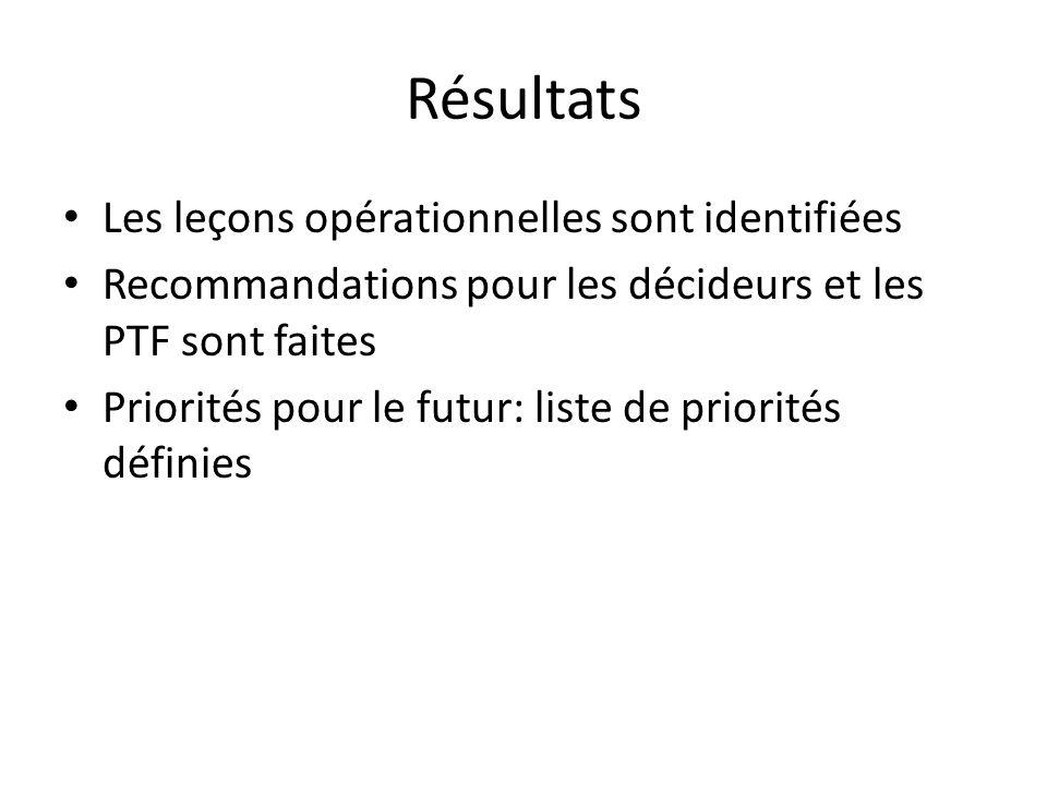 Résultats Les leçons opérationnelles sont identifiées