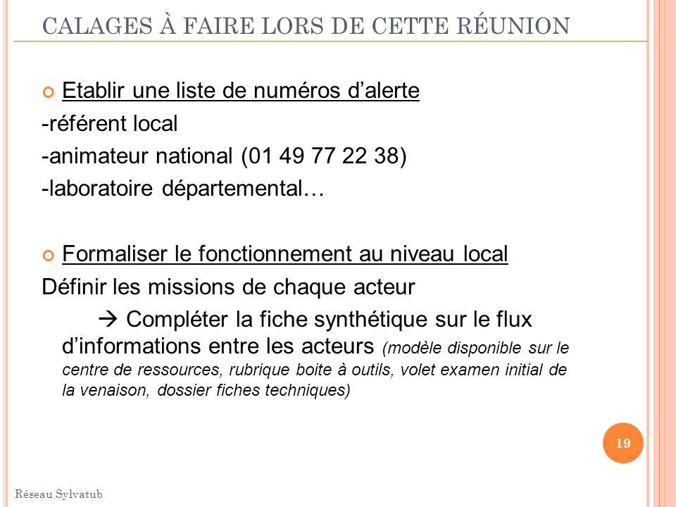 CALAGES À FAIRE LORS DE CETTE RÉUNION