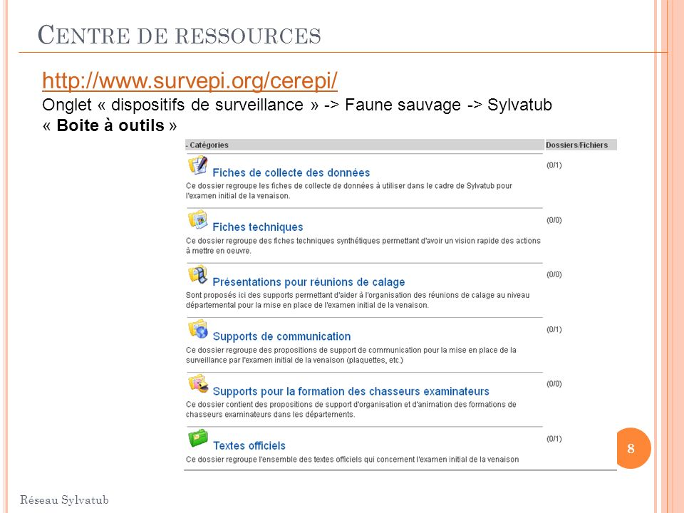 Centre de ressources http://www.survepi.org/cerepi/