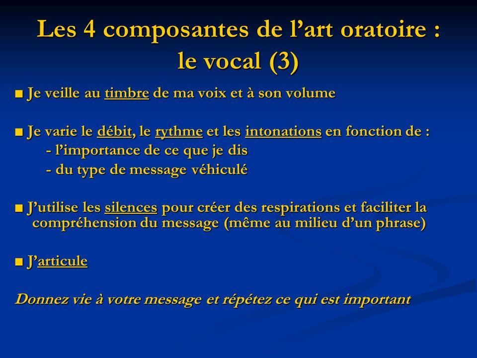 Les 4 composantes de l'art oratoire : le vocal (3)
